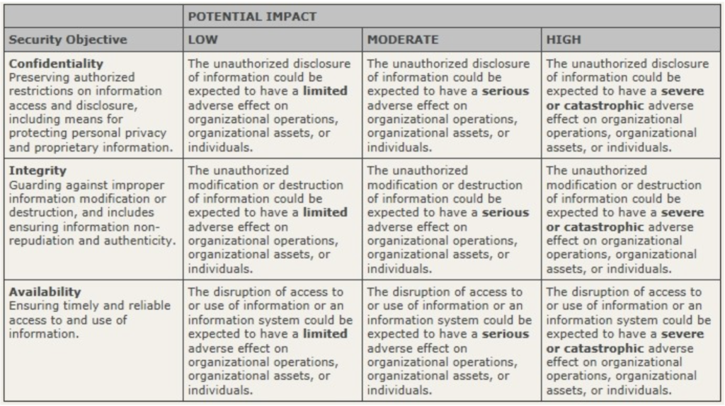 cybersecurity impact on business